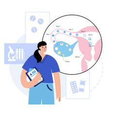 Embryo development concept vector