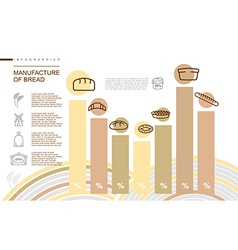 Manufacture of bread Infographics Stages of vector