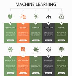 Machine learning infographic 10 steps ui design vector