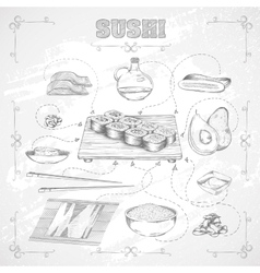 Japanese food Recipe and ingredients of sushi vector