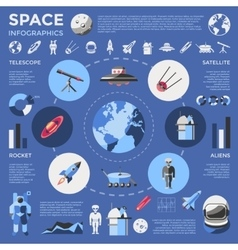 Space Colored Infographic vector