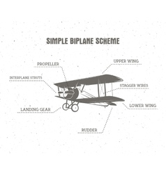 Simple retro Airplane infographic Biplane scheme vector