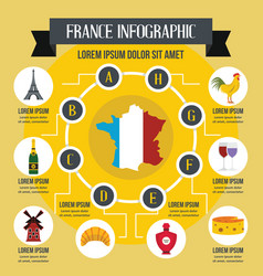 France infographic concept flat style vector