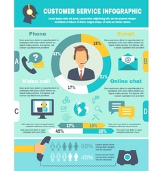 Support Call Center Infographics vector image