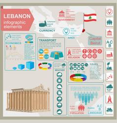 lebanon landmark architecture statistical data in vector image