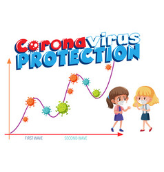 stop spreading coronavirus with second wave vector image