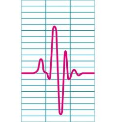 Cardiogram vector image vector image