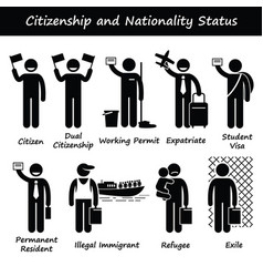 Citizenship and nationality pictograph human vector