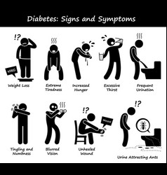 diabetes mellitus diabetic high blood sugar signs vector image