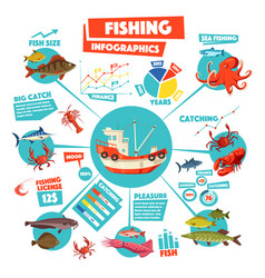 Fishing infographics design with graph fish boat vector
