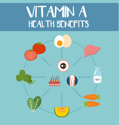 Health benefits of vitamin a vector