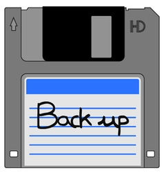Back up disk vector