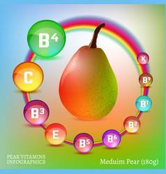 Vitamins in pear-01 vector
