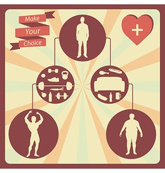Healthy lifestyle infographic postcard vector image