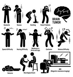 Brain tumor cancer symptoms causes risk factors vector