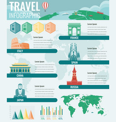 Travel and tourism infographic set with famous vector
