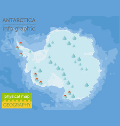 Antarctica physical map elements build your own vector