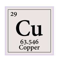 Copper periodic table elements vector