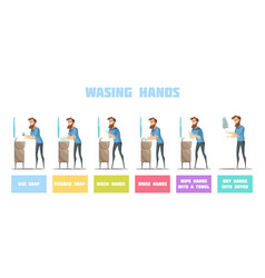 washing hands step by step vector image