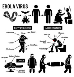 Ebola virus outbreak stick figure pictogram icons vector