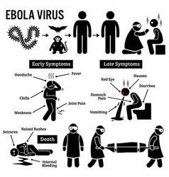 Ebola virus outbreak stick figure pictograph icons vector