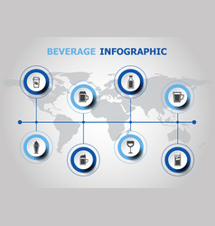 Infographic design with beverage icons vector