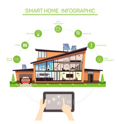 Infographics for smart home with automated systems vector
