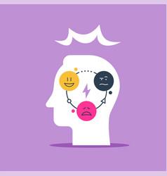 Positive psychology concept psychological test vector