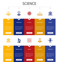 Science infographic 10 steps ui designinvention vector