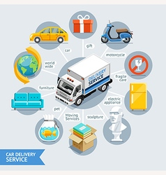Car Delivery Service Concept Isometric Flat Style vector image vector image