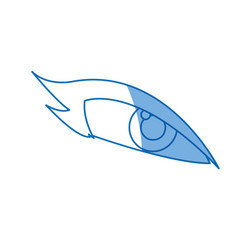 Human female eye femininity expression vector