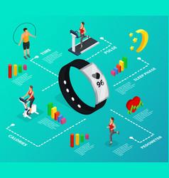 Isometric fitness bracelet infographic flowchart vector