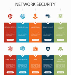 Network security infographic 10 steps ui design vector