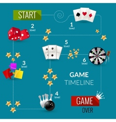 Game process vector