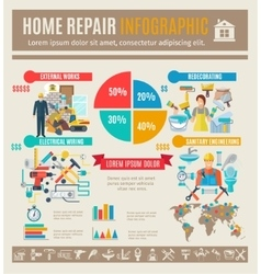 Home Repair Infographics Set vector
