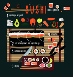 colorful sushi recipe infographic template vector image