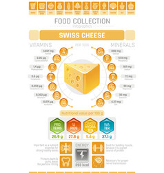 food infographics poster swiss hard cheese dairy vector image vector image