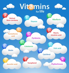 Medical background with vitamins names vector