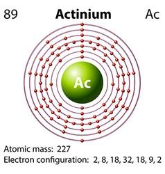 Diagram representation of the element actinium vector image vector image