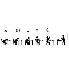 Classroom evolution vector