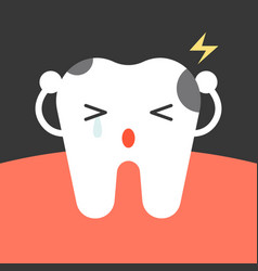 Decay tooth cartoon vector