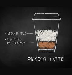 Chalk drawn piccolo latte coffee recipe vector