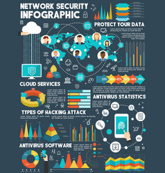 Network security technology infographic design vector
