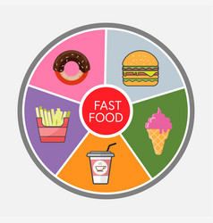fast food french fries hamburgercoffe paper vector image
