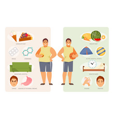 unhealthy and healthy lifestyle vector image