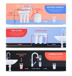 Water filter flat horizontal banner set vector