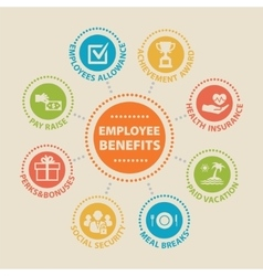 EMPLOYEE BENEFITS Concept with icons vector image vector image