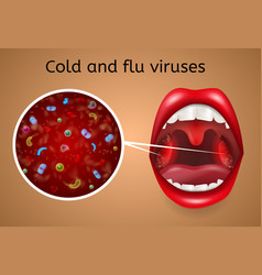 Cold and flu viruses symptoms concept vector