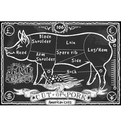 Vintage Blackboard American Cut of Pork vector image