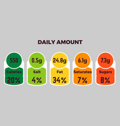 bright nutrition facts package labels with vector image